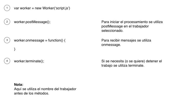 Worker en el documento principal